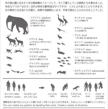 1/100建築模型用添景セット No.4 動物園編のパッケージ