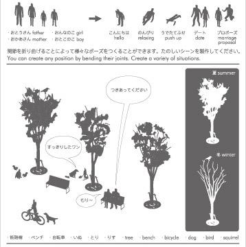 1/100建築模型用添景セット No.10 街路樹編のパッケージ